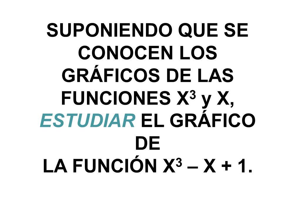 SUPONIENDO QUE SE CONOCEN LOS GRÁFICOS DE LAS FUNCIONES X3 y X, ESTUDIAR EL GRÁFICO DE LA FUNCIÓN X3 – X + 1.