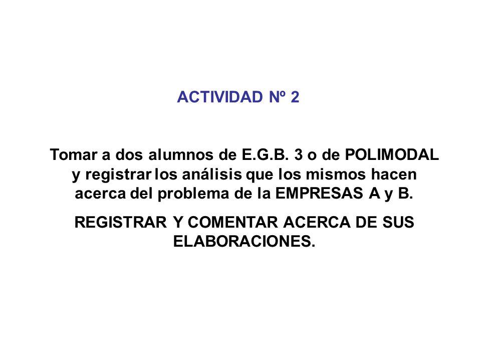 REGISTRAR Y COMENTAR ACERCA DE SUS ELABORACIONES.