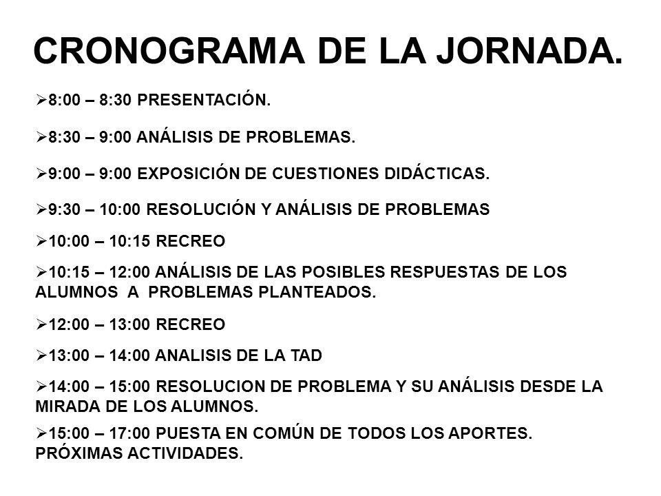 CRONOGRAMA DE LA JORNADA.
