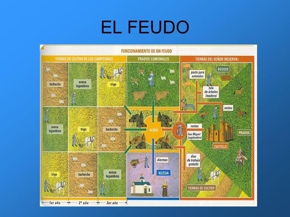 EL FEUDO