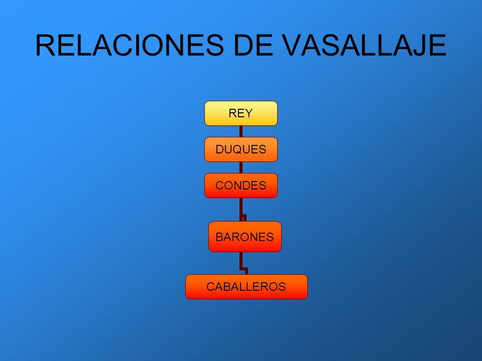RELACIONES DE VASALLAJE