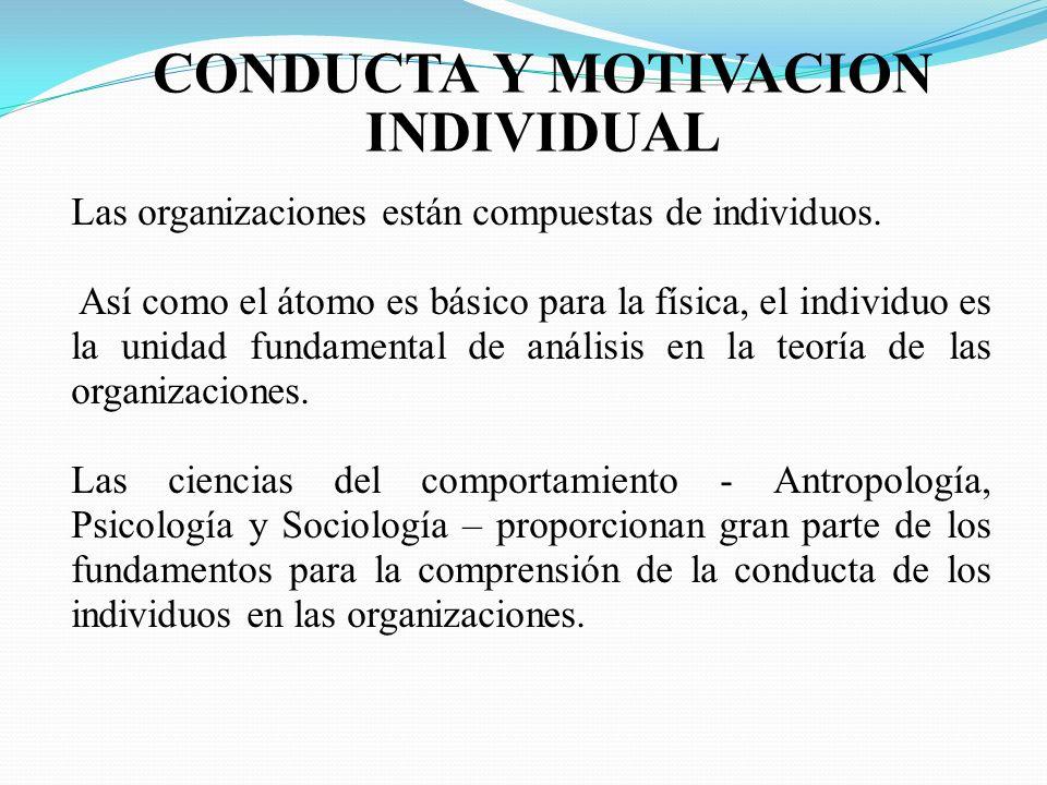 CONDUCTA Y MOTIVACION INDIVIDUAL