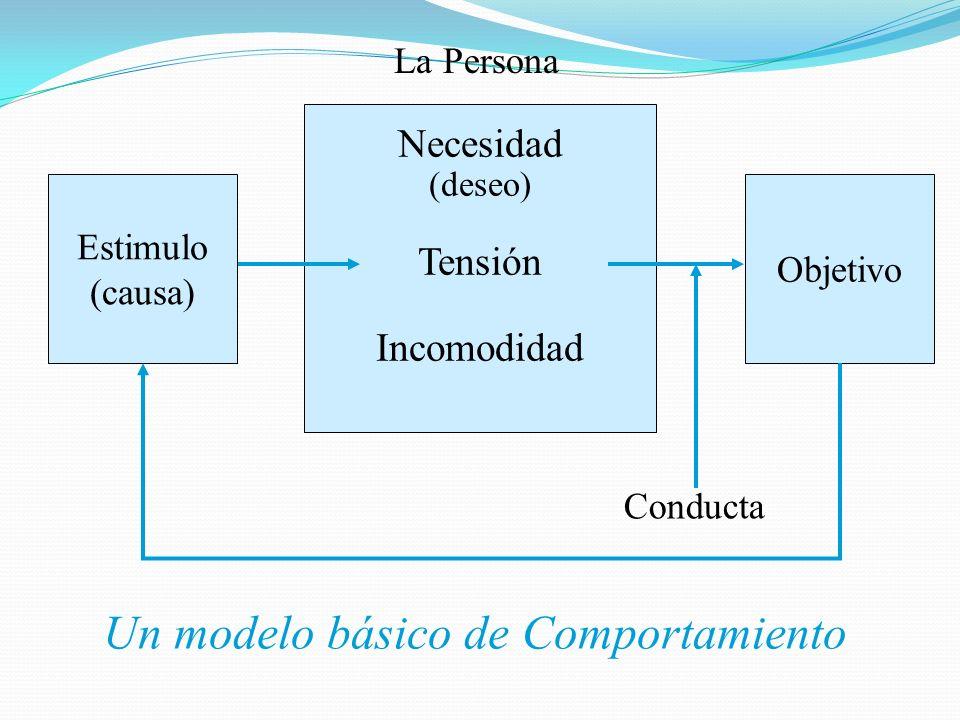 Un modelo básico de Comportamiento