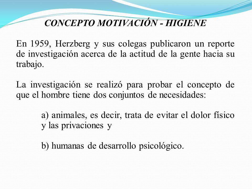 CONCEPTO MOTIVACIÓN - HIGIENE