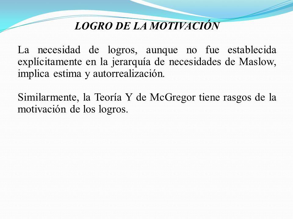 LOGRO DE LA MOTIVACIÓN