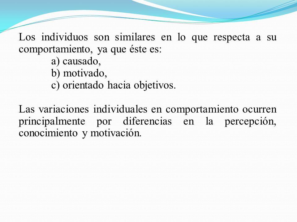 Los individuos son similares en lo que respecta a su comportamiento, ya que éste es: