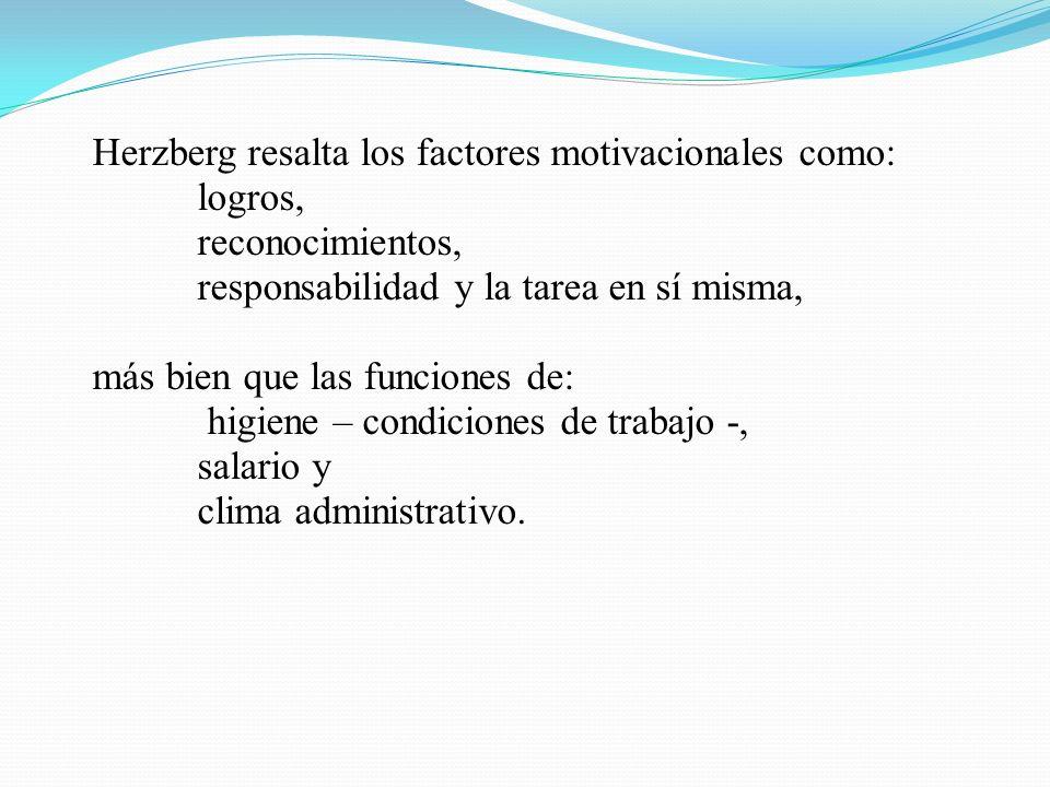 Herzberg resalta los factores motivacionales como: logros,