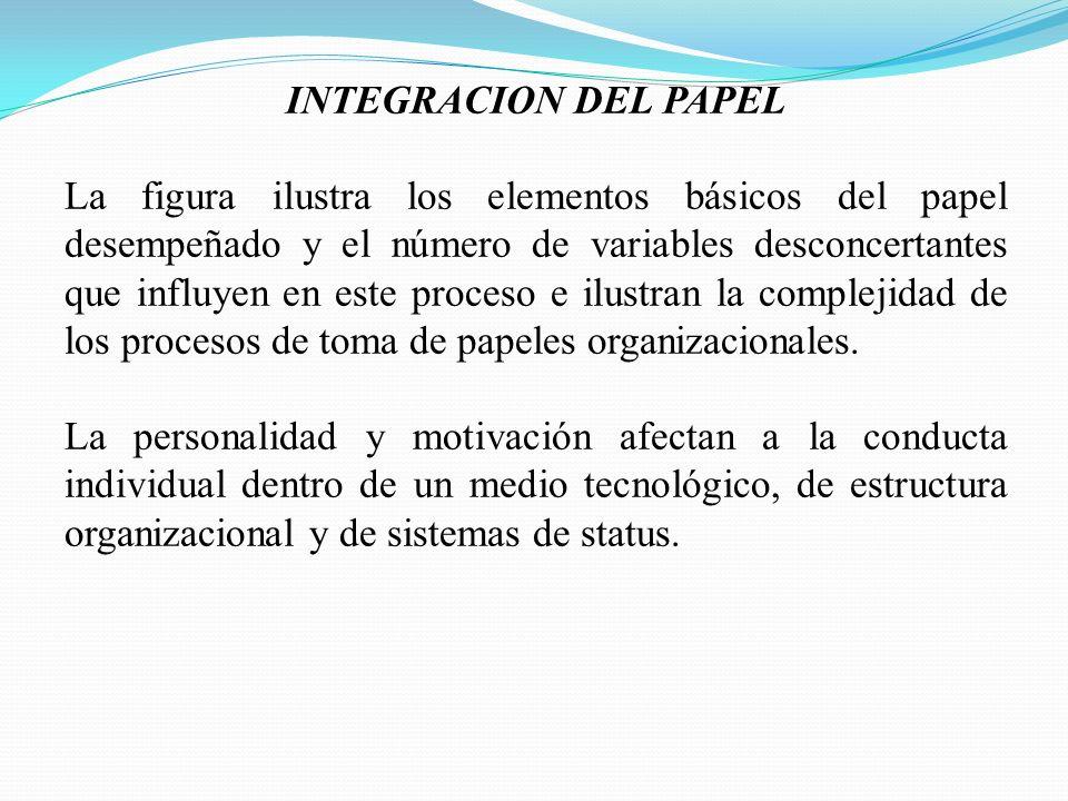 INTEGRACION DEL PAPEL