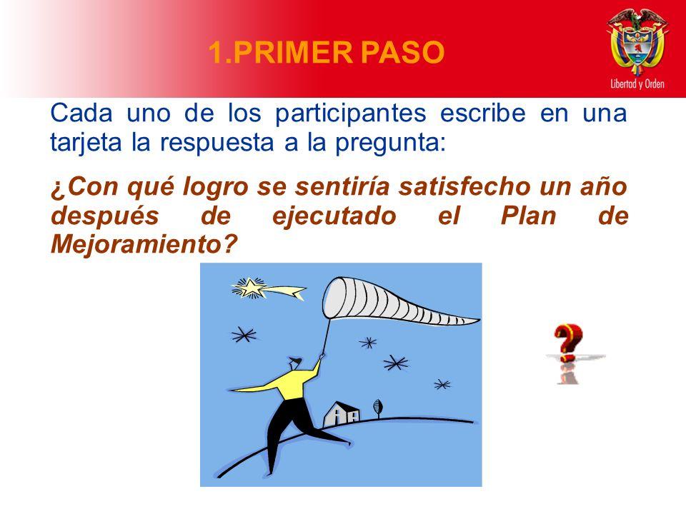 PRIMER PASO Cada uno de los participantes escribe en una tarjeta la respuesta a la pregunta: