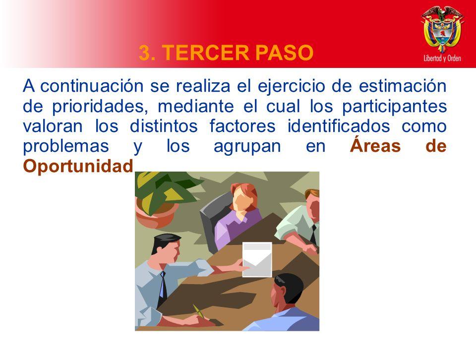 3. TERCER PASO