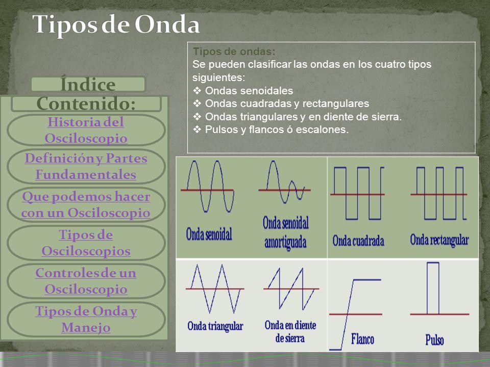 Tipos de Onda Índice Contenido: Historia del Osciloscopio