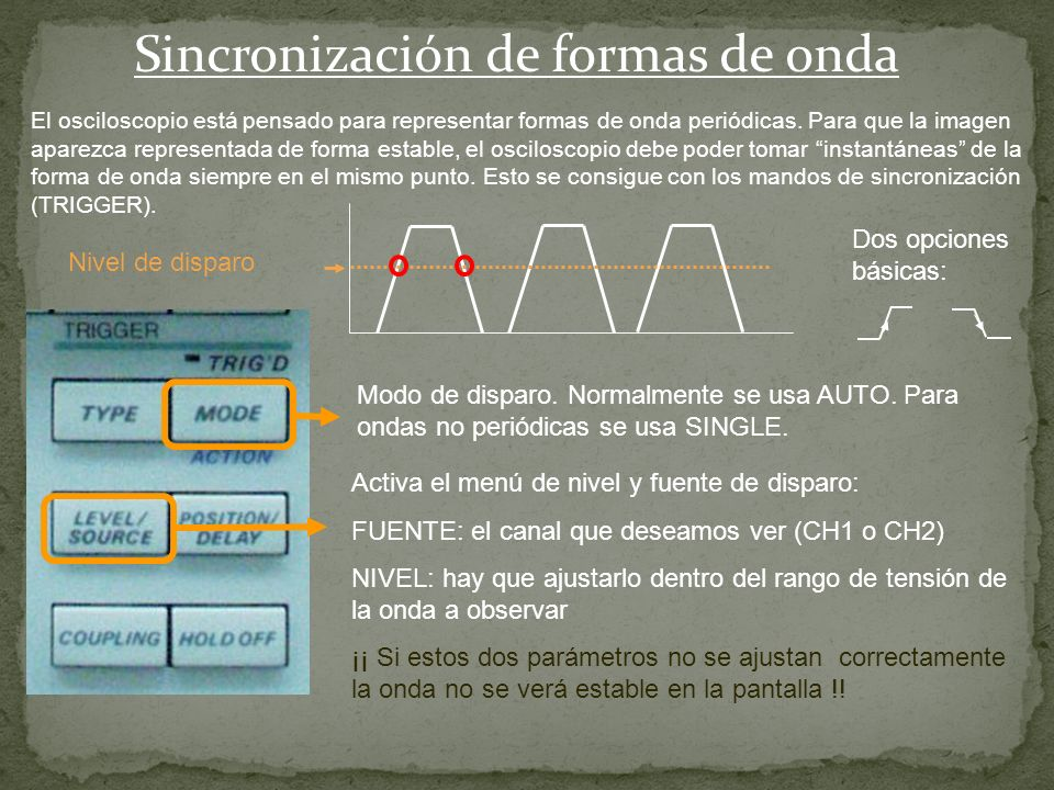 Sincronización de formas de onda