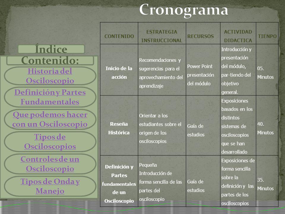 Cronograma Índice Contenido: Historia del Osciloscopio