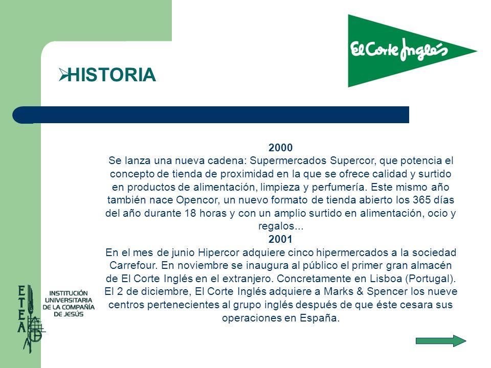 HISTORIA 2000.