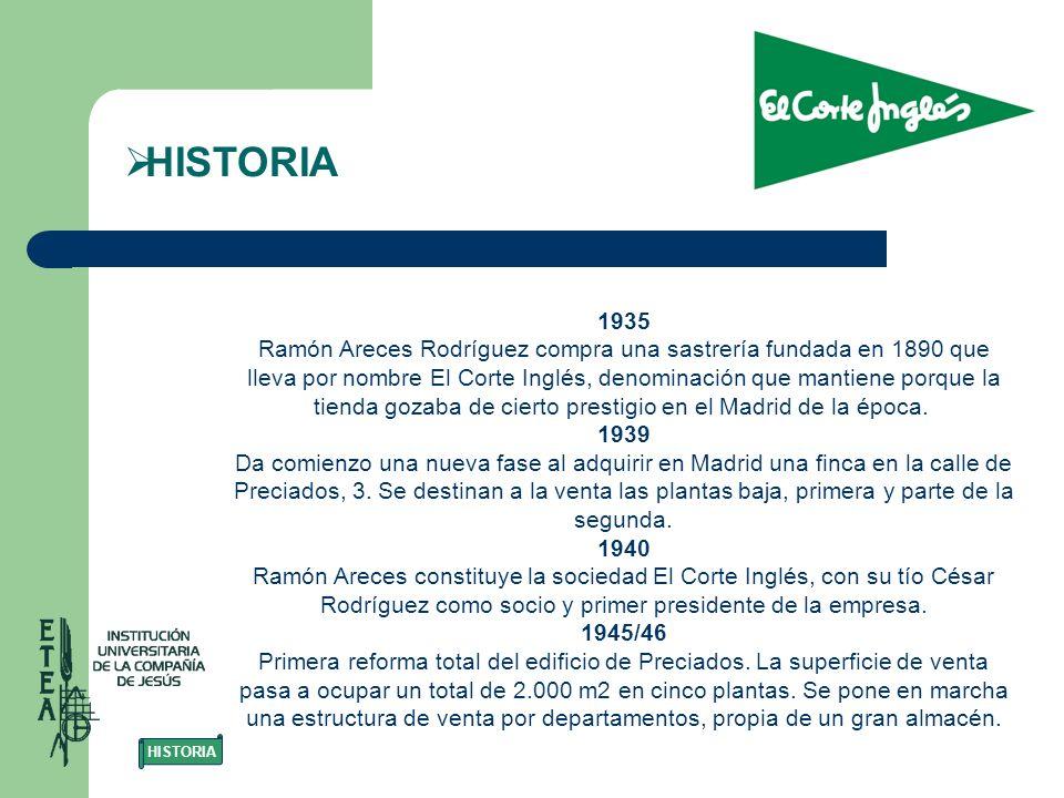 HISTORIA 1935.