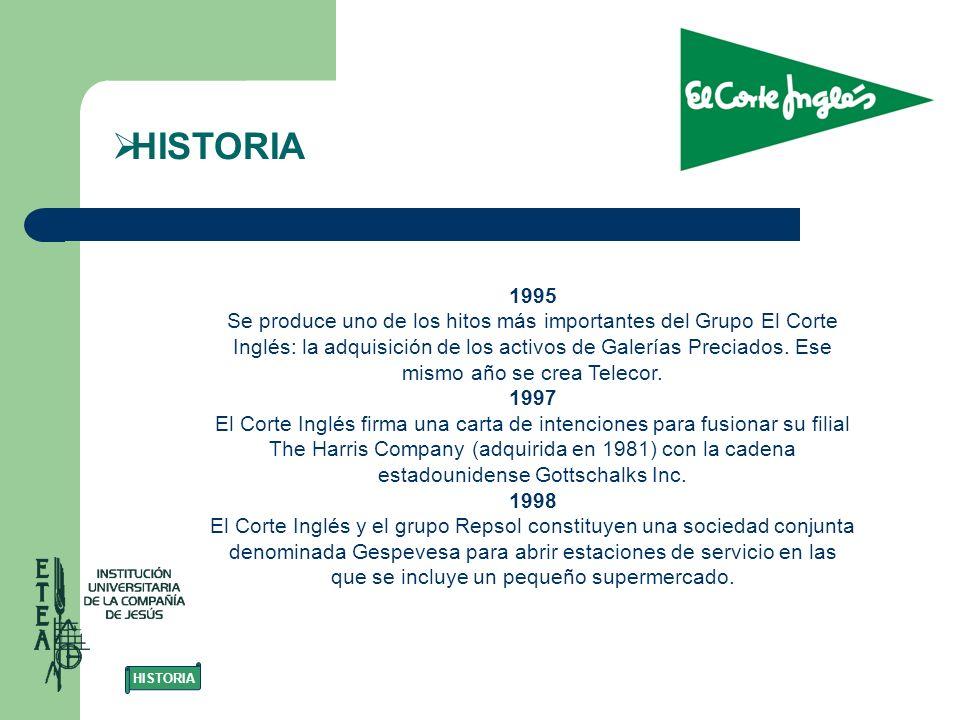 HISTORIA 1995.