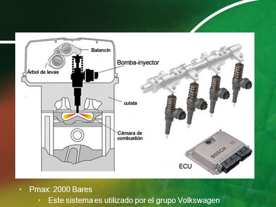 Este sistema es utilizado por el grupo Volkswagen
