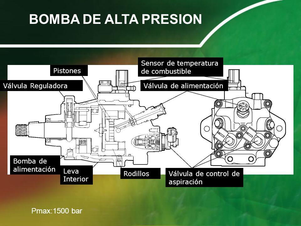 BOMBA DE ALTA PRESION Pmax:1500 bar