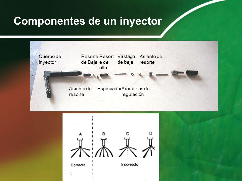 Componentes de un inyector