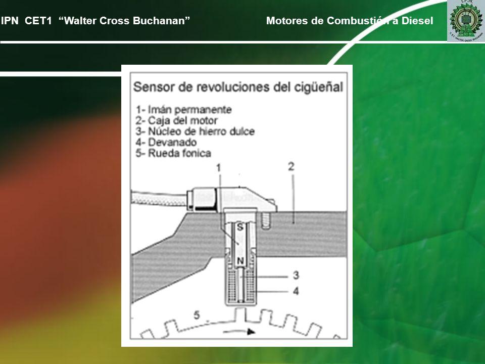 IPN CET1 Walter Cross Buchanan Motores de Combustión a Diesel