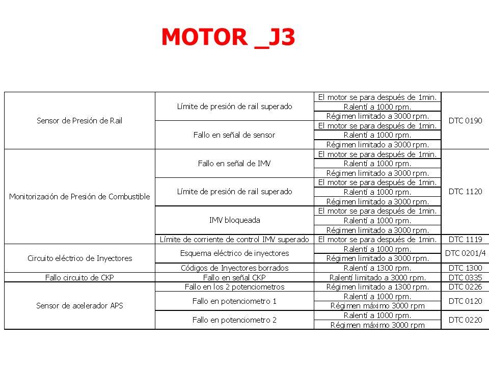 MOTOR _J3 Modo Fallo en J3