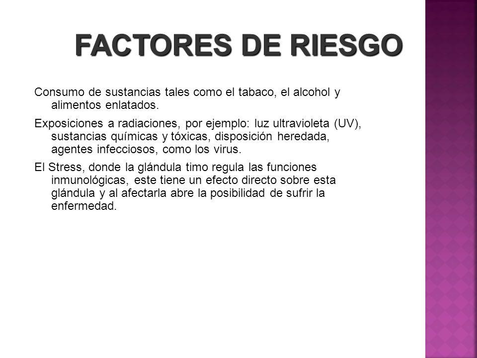 FACTORES DE RIESGOConsumo de sustancias tales como el tabaco, el alcohol y alimentos enlatados.