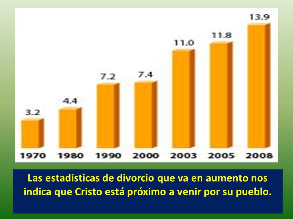 Las estadísticas de divorcio que va en aumento nos indica que Cristo está próximo a venir por su pueblo.