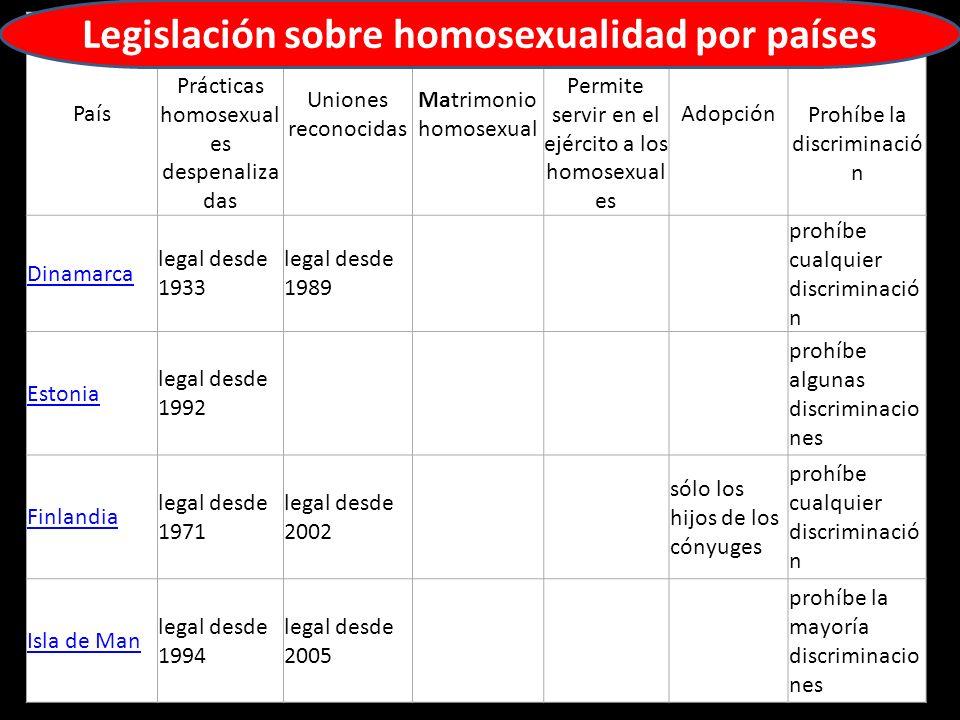 Legislación sobre homosexualidad por países