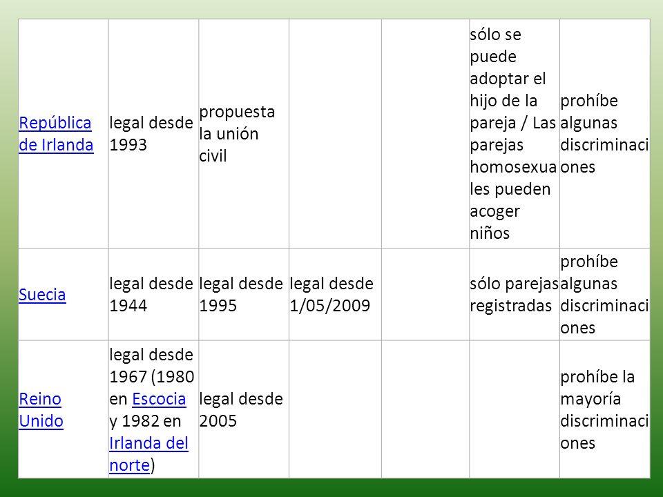 República de Irlanda legal desde 1993. propuesta la unión civil.