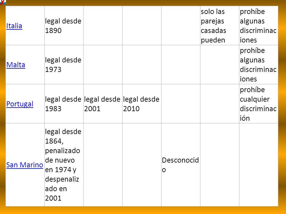 Italialegal desde 1890. solo las parejas casadas pueden. prohíbe algunas discriminaciones. Malta. legal desde 1973.