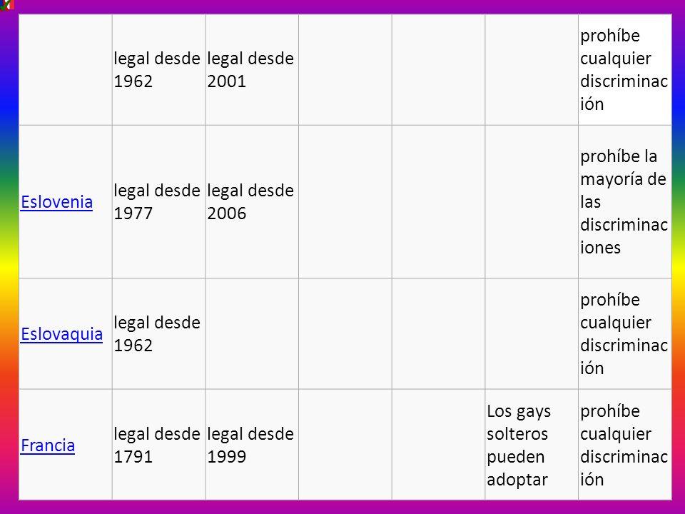 legal desde 1962legal desde 2001. prohíbe cualquier discriminación. Eslovenia. legal desde 1977. legal desde 2006.