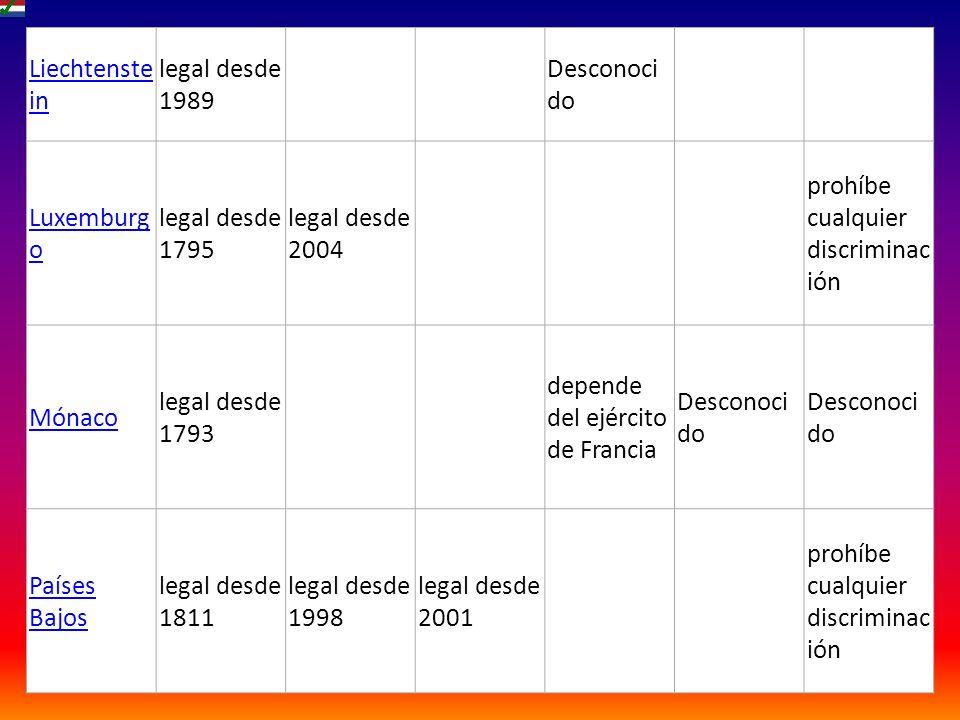 Liechtenstein legal desde 1989. Desconocido. Luxemburgo. legal desde 1795. legal desde 2004. prohíbe cualquier discriminación.