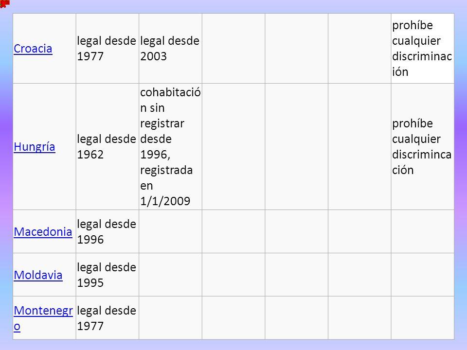 Croacialegal desde 1977. legal desde 2003. prohíbe cualquier discriminación. Hungría. legal desde 1962.