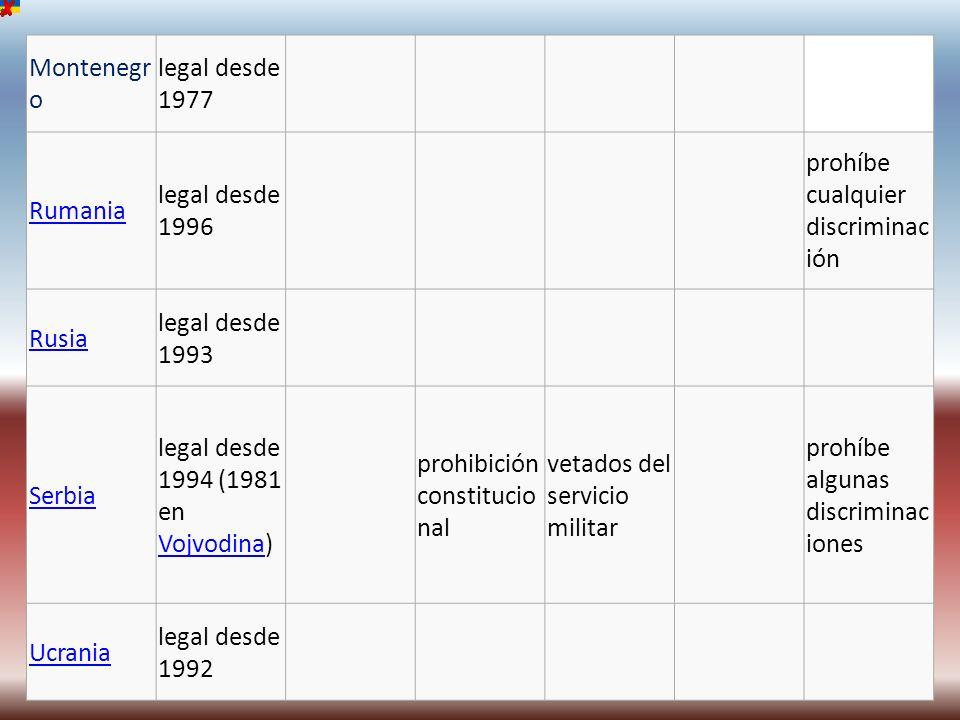 Montenegrolegal desde 1977. Rumania. legal desde 1996. prohíbe cualquier discriminación. Rusia. legal desde 1993.