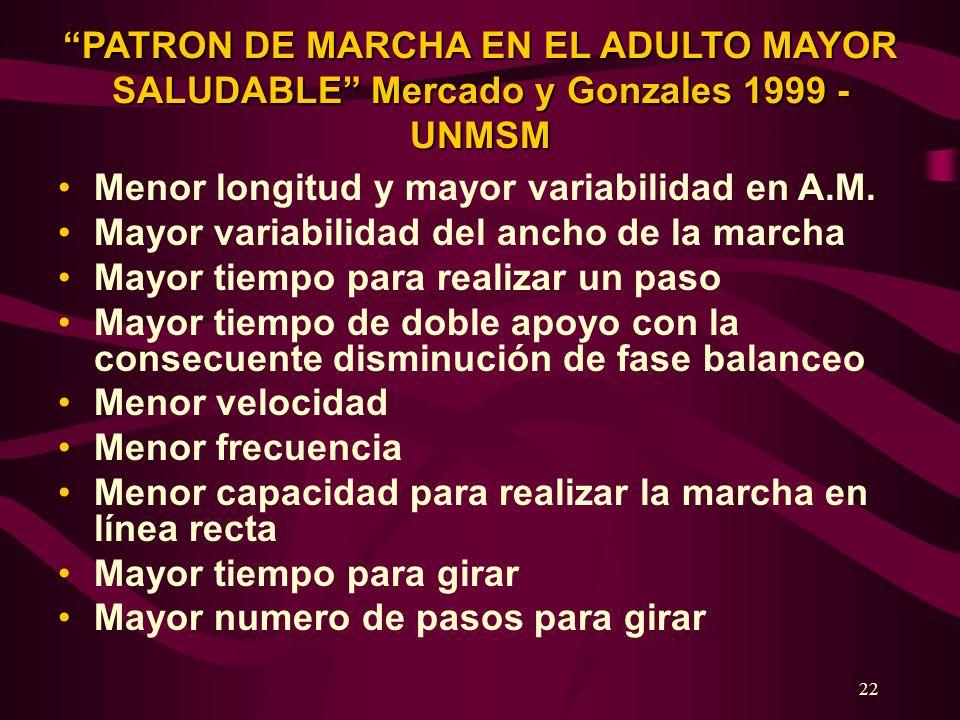 PATRON DE MARCHA EN EL ADULTO MAYOR SALUDABLE Mercado y Gonzales 1999 - UNMSM