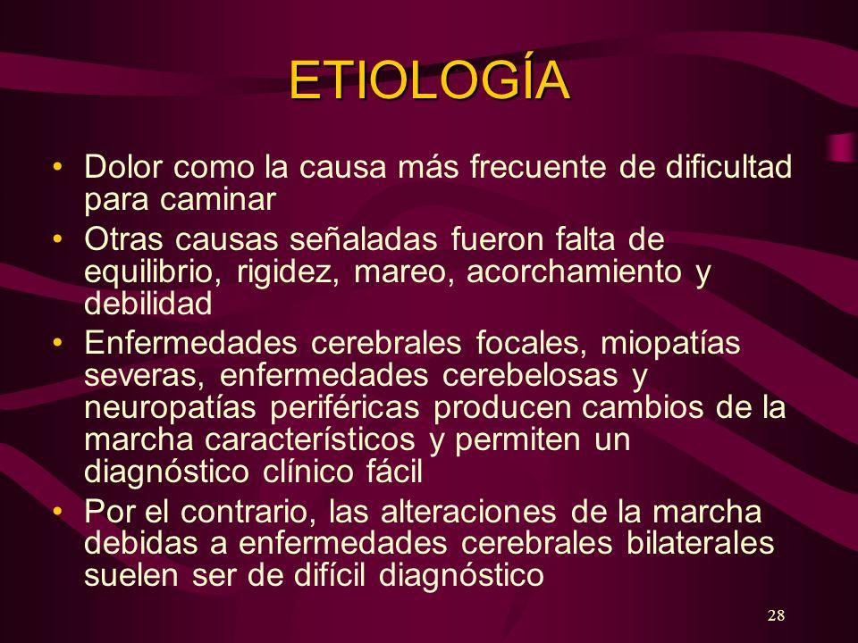 ETIOLOGÍA Dolor como la causa más frecuente de dificultad para caminar