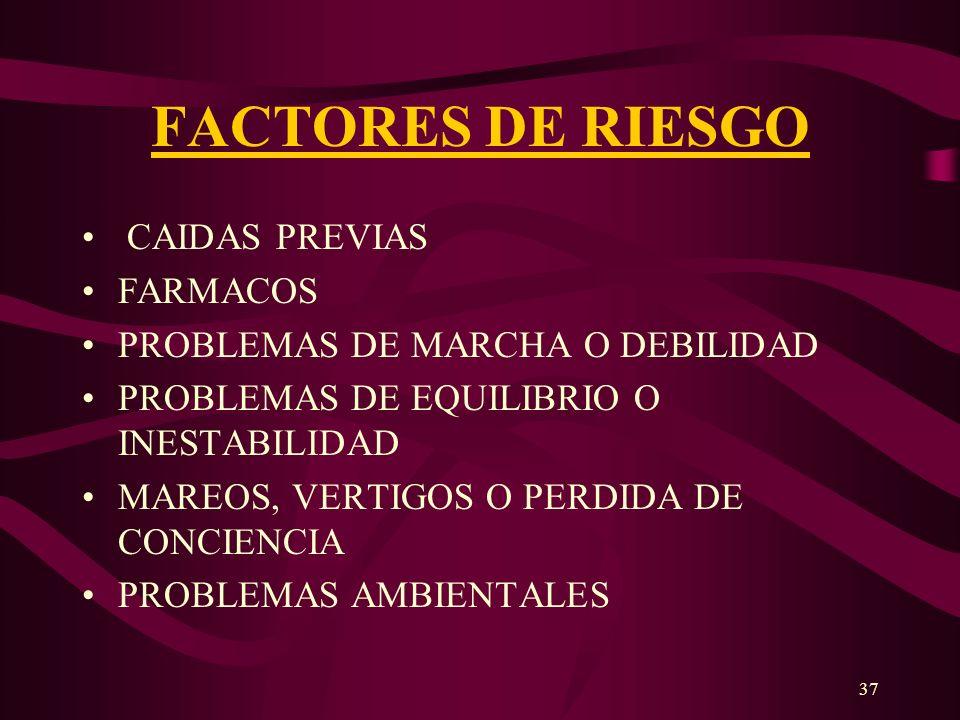 FACTORES DE RIESGO CAIDAS PREVIAS FARMACOS