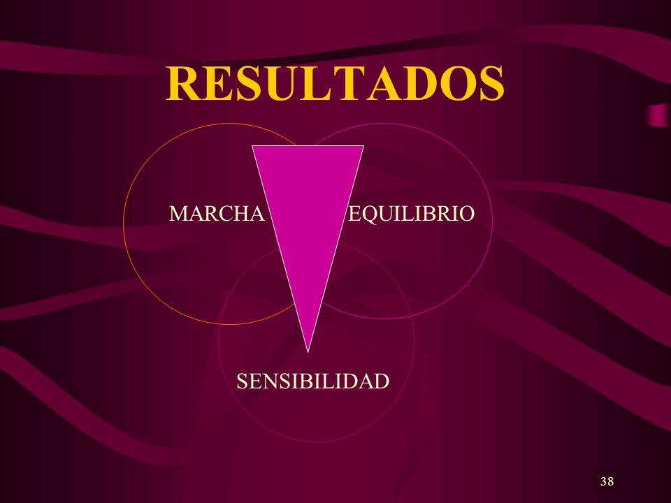 RESULTADOS MARCHA EQUILIBRIO SENSIBILIDAD