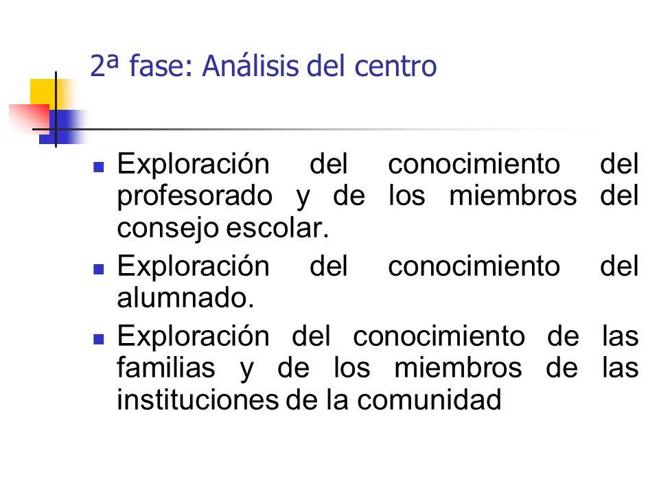 2ª fase: Análisis del centro
