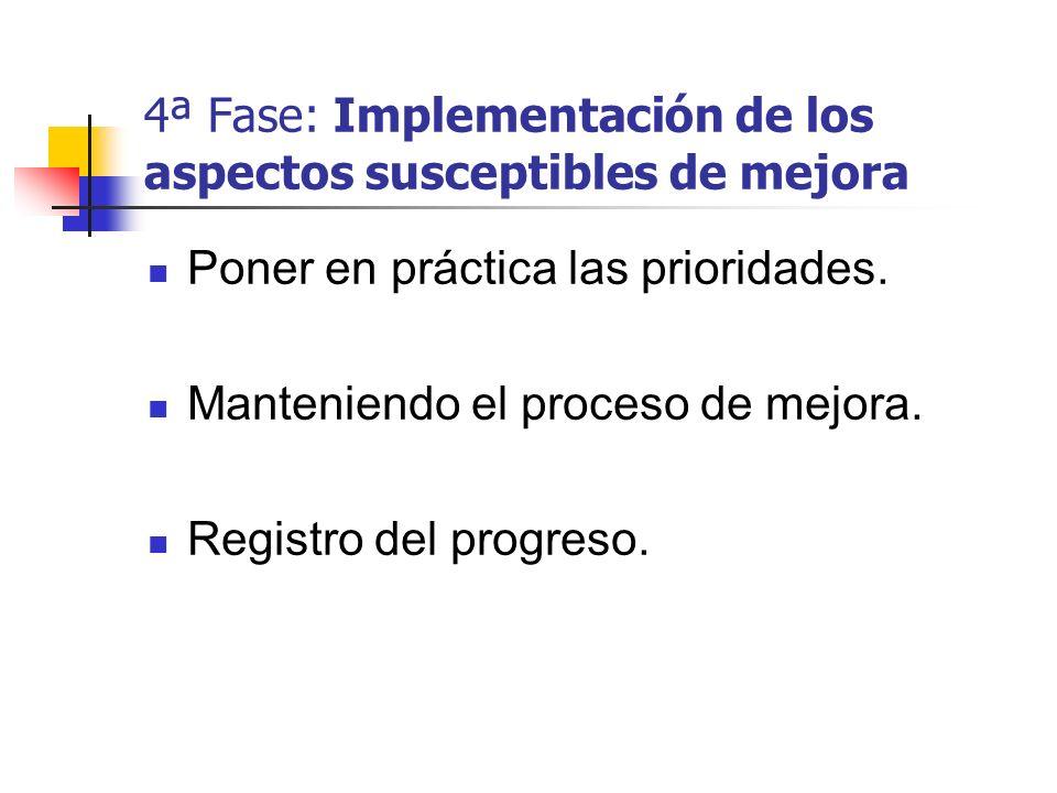 4ª Fase: Implementación de los aspectos susceptibles de mejora