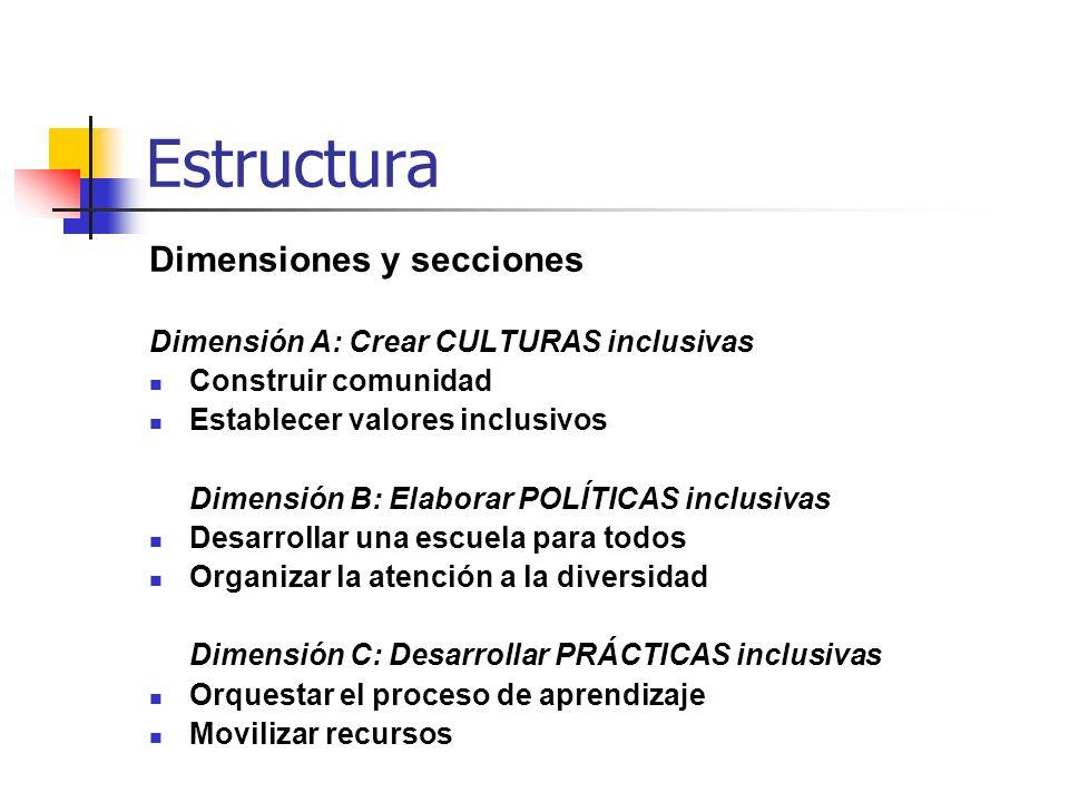 Estructura Dimensiones y secciones