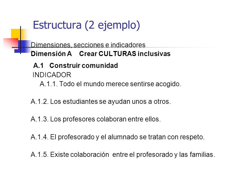 Estructura (2 ejemplo) A.1 Construir comunidad