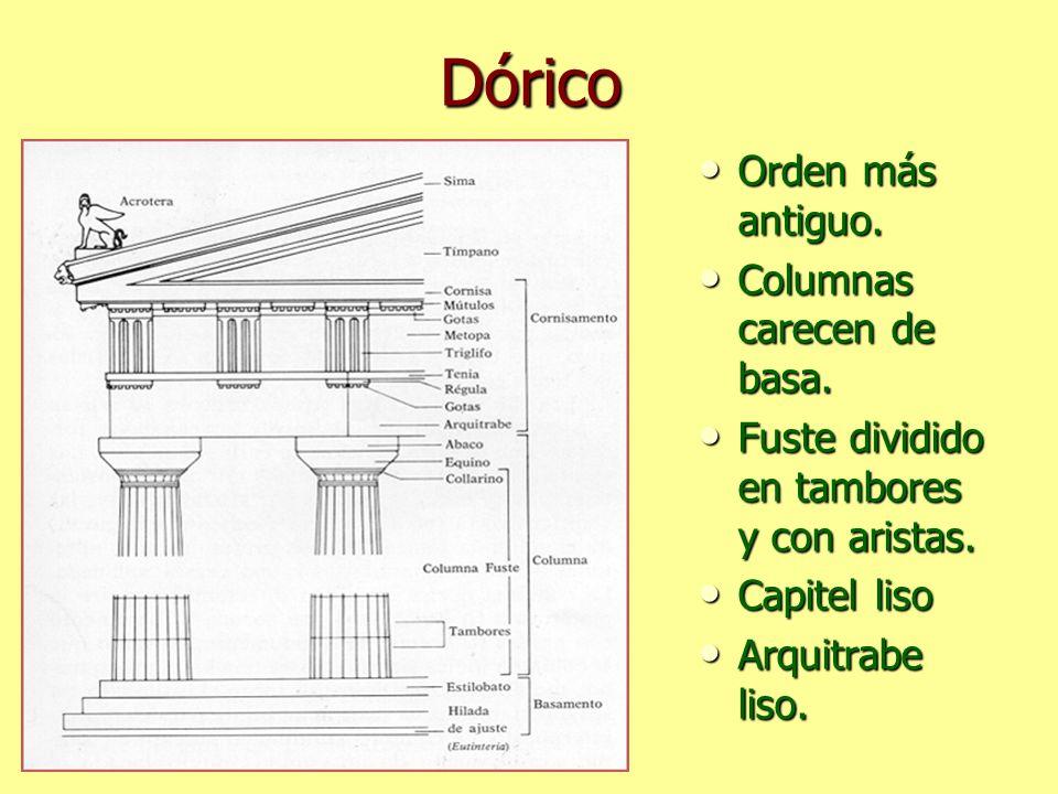 Dórico Orden más antiguo. Columnas carecen de basa.