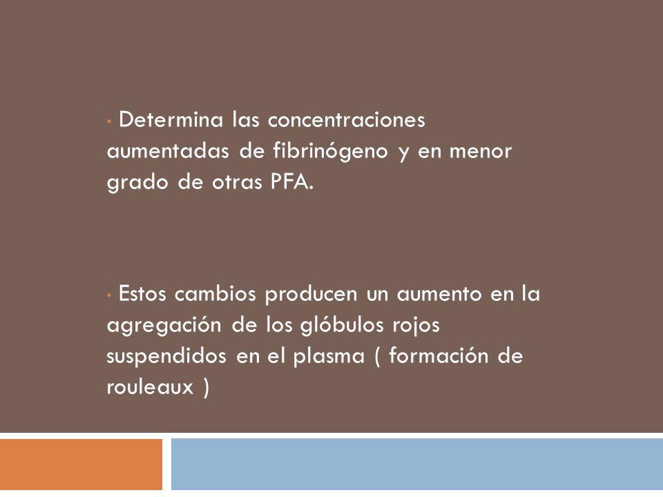Determina las concentraciones aumentadas de fibrinógeno y en menor grado de otras PFA.