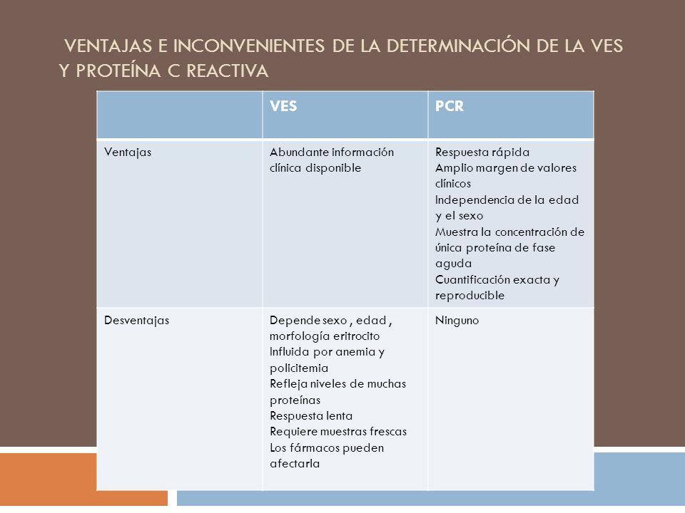 VENTAJAS E INCONVENIENTES DE LA DETERMINACIÓN DE LA VES Y PROTEÍNA C REACTIVA