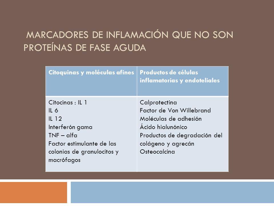MARCADORES DE INFLAMACIÓN QUE NO SON PROTEÍNAS DE FASE AGUDA