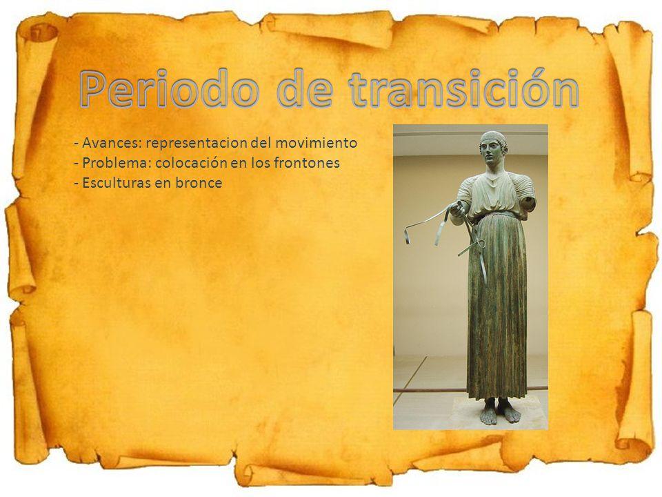 Periodo de transición Avances: representacion del movimiento
