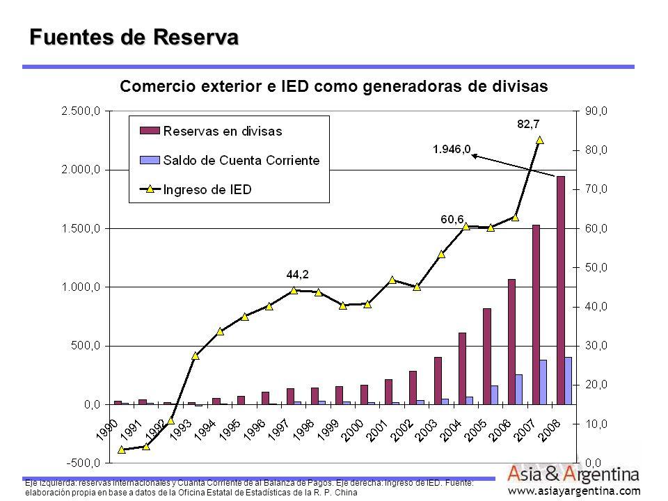 Comercio exterior e IED como generadoras de divisas