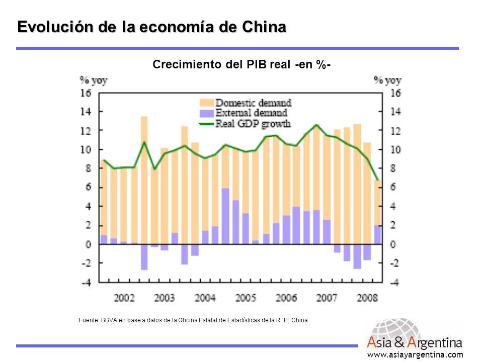 Crecimiento del PIB real -en %-