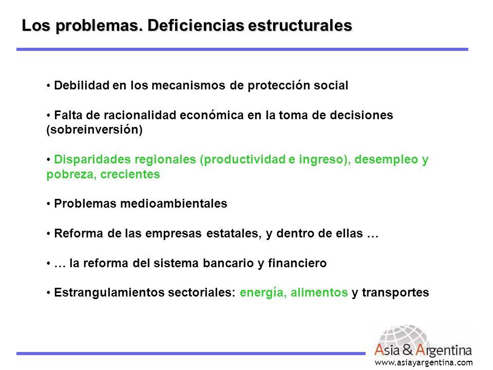 Los problemas. Deficiencias estructurales